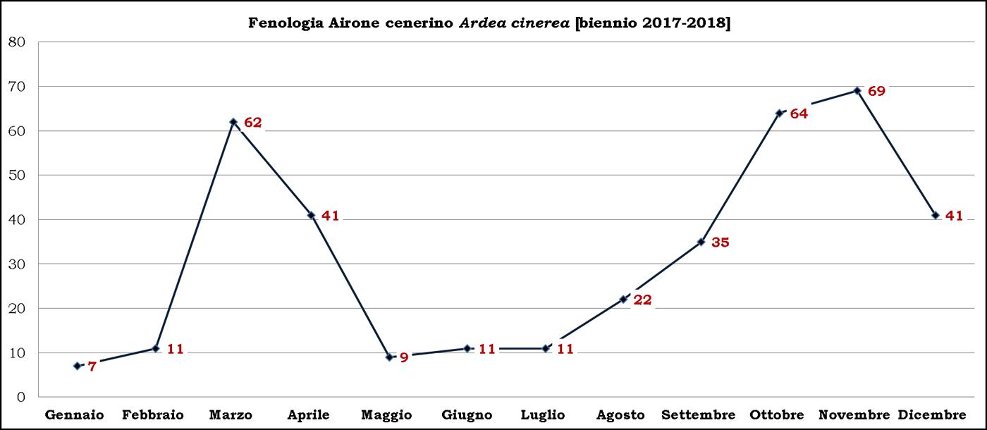 3-Cenerino-biennio-2017-2018