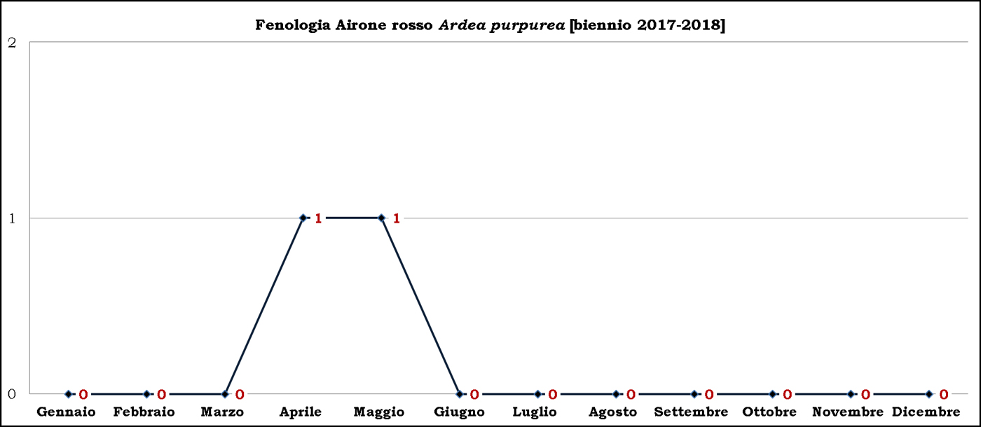 4-Rosso-biennio-2017-2018